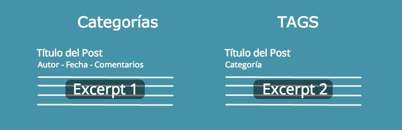 Posiciona los TAGS de WordPress en primeras posiciones